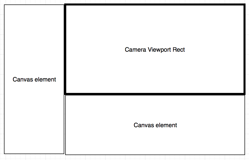 Layout Structure (when Aspect ratio is 16:9)