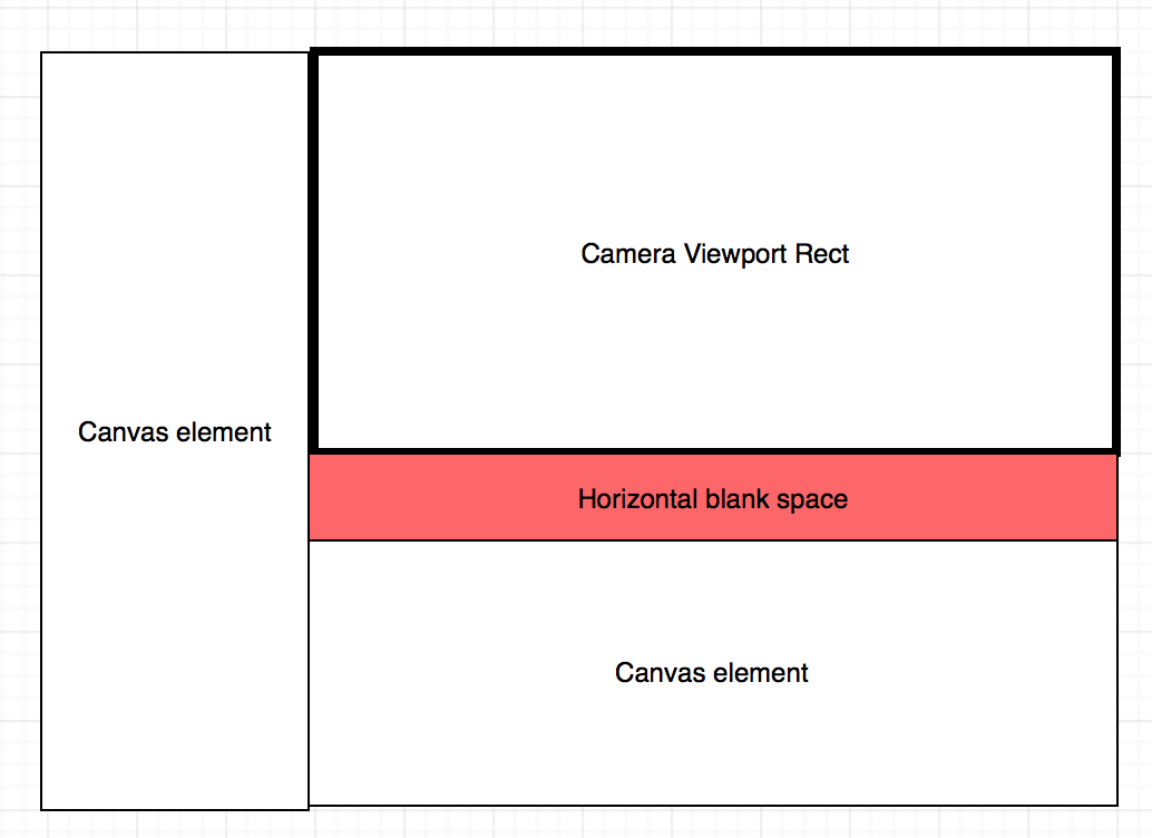 Layout structure (when Aspect ratio is 16:10)