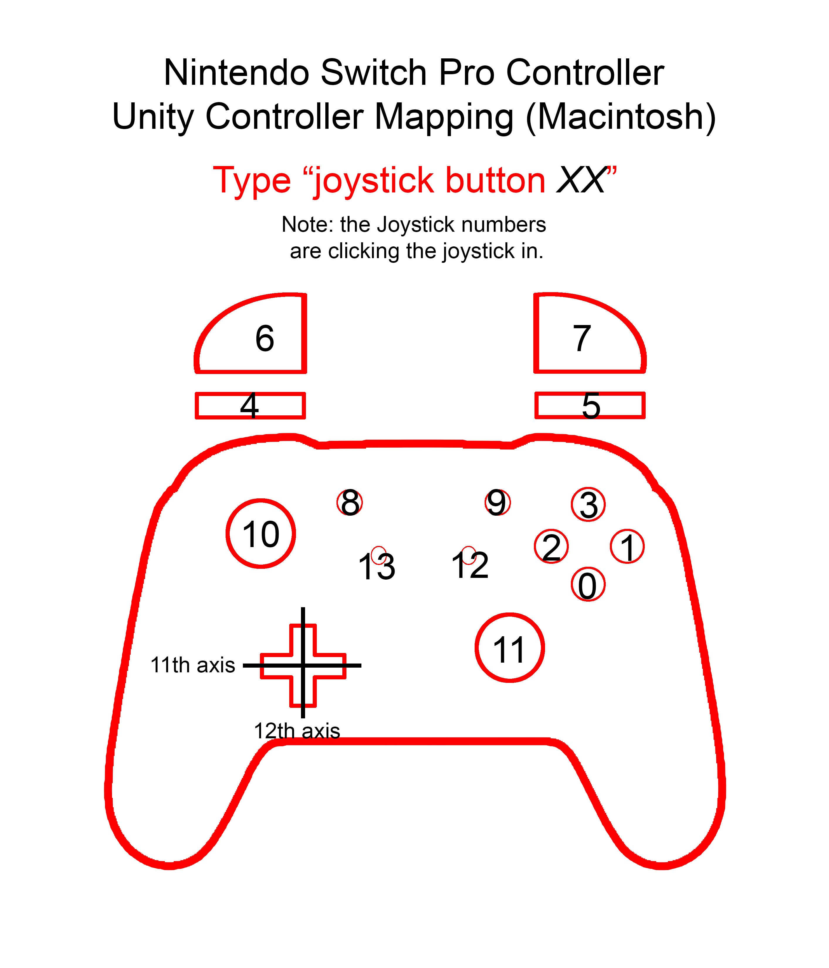 Nintendo Switch Pro Controller mapping? - Unity Answers