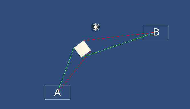 2D] How to find the right and left edges of an object from a