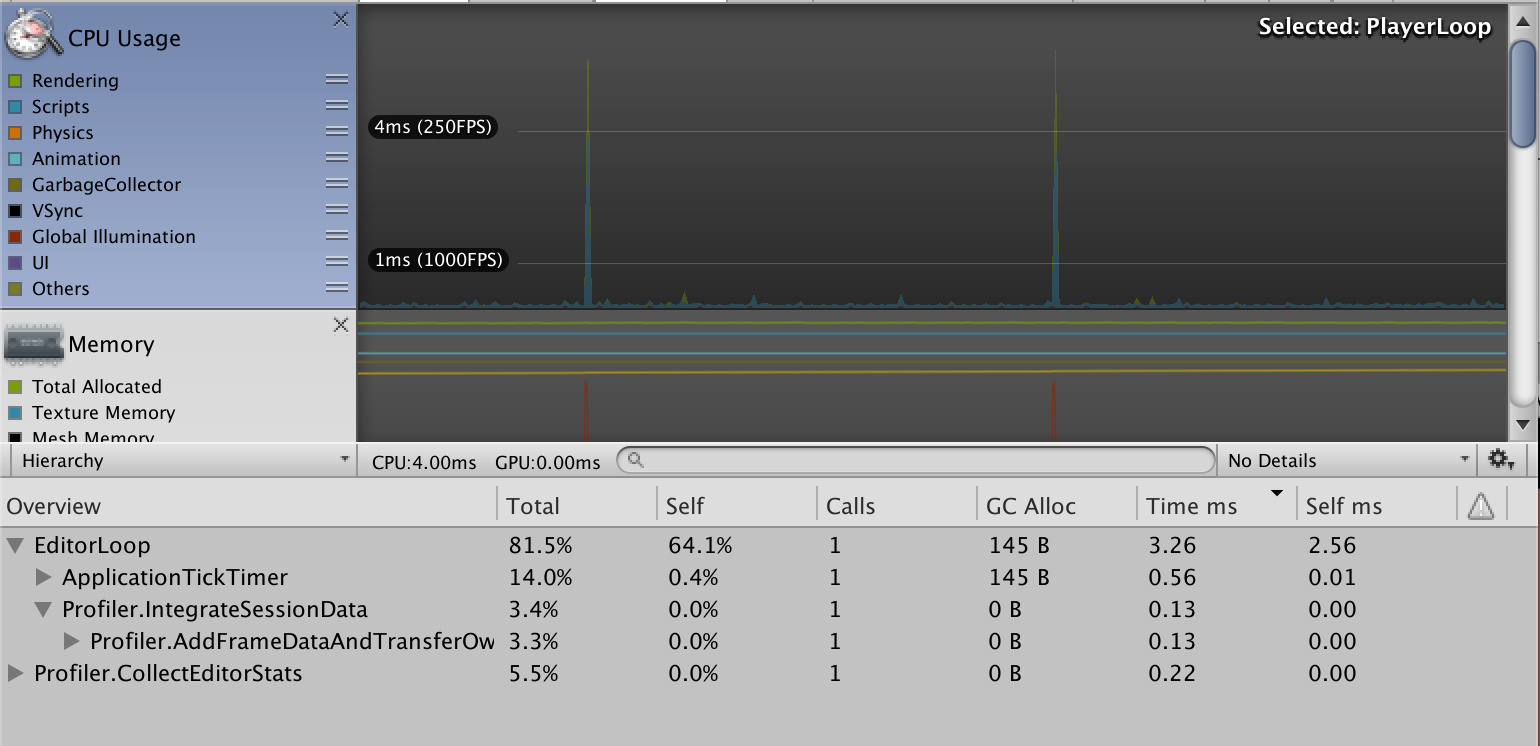 Unity 2018 3 on Mac OS using > 100% CPU while idle in editor
