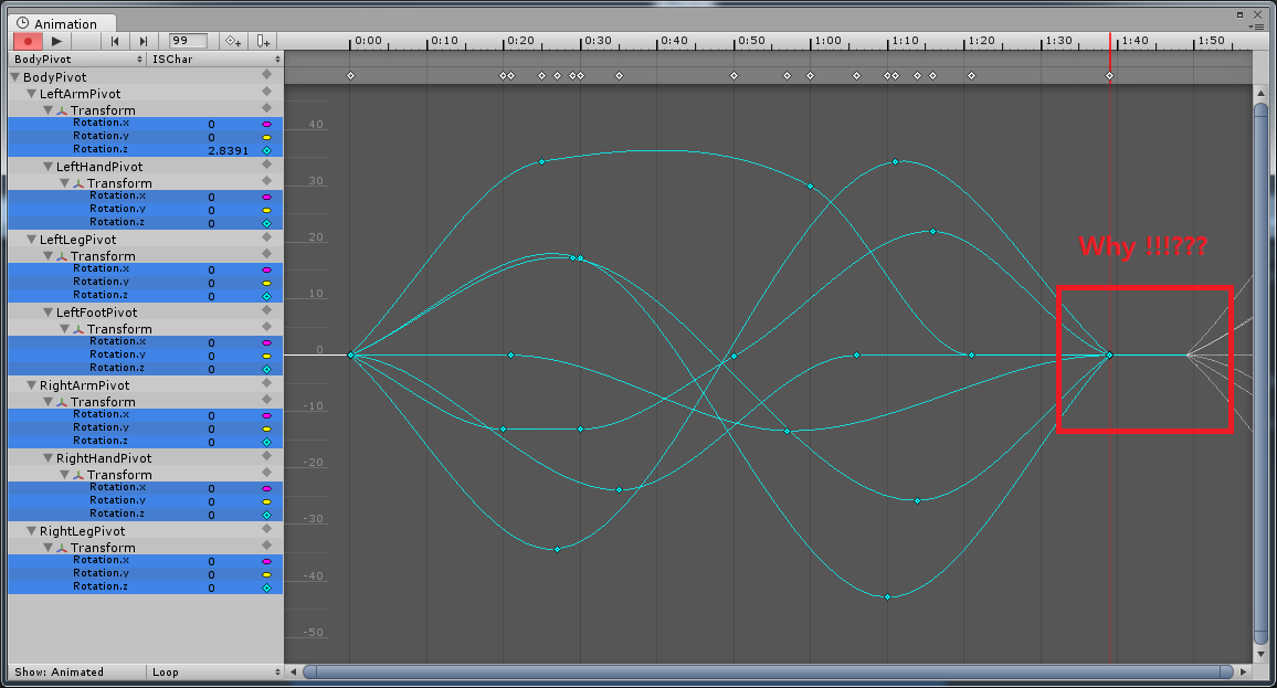 There are extra frames behind the last key frame in Unity animation ...