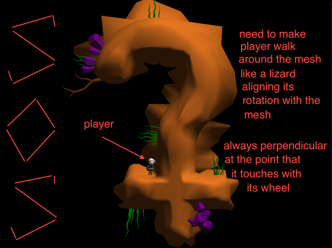 make player character stick to the level mesh and adjust rotation