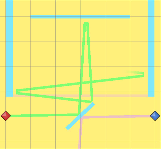 Picture 2: The line has the correct width with 1 corner vertice, but the points are not in the right position
