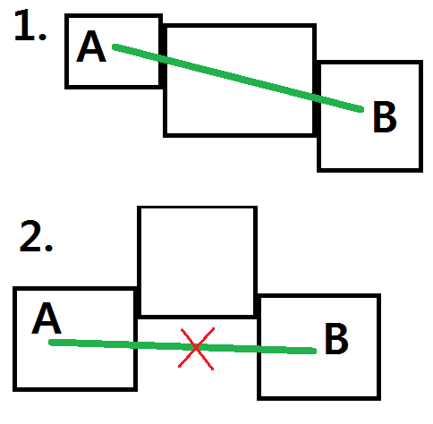 Line between two points - Unity Answers