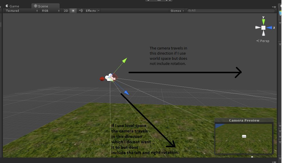 Moving forward in world space with rotation  - Unity Answers