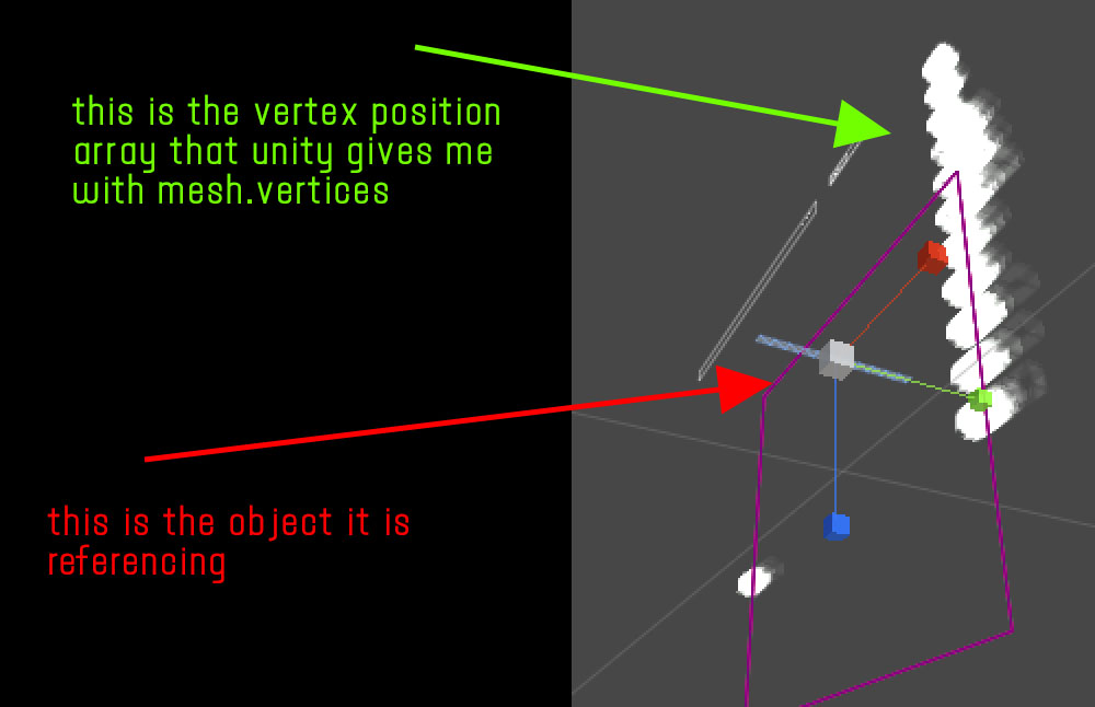 How do I get vertex positions of the referenced game object, and not
