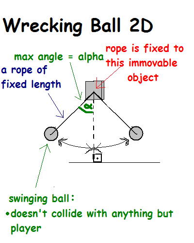 How can I create 2D swinging ball? - Unity Answers
