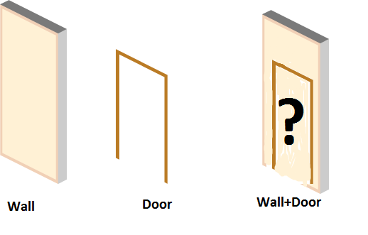 alt text  sc 1 st  Unity Answers & Transparent part of wall with door(2d) - Unity Answers