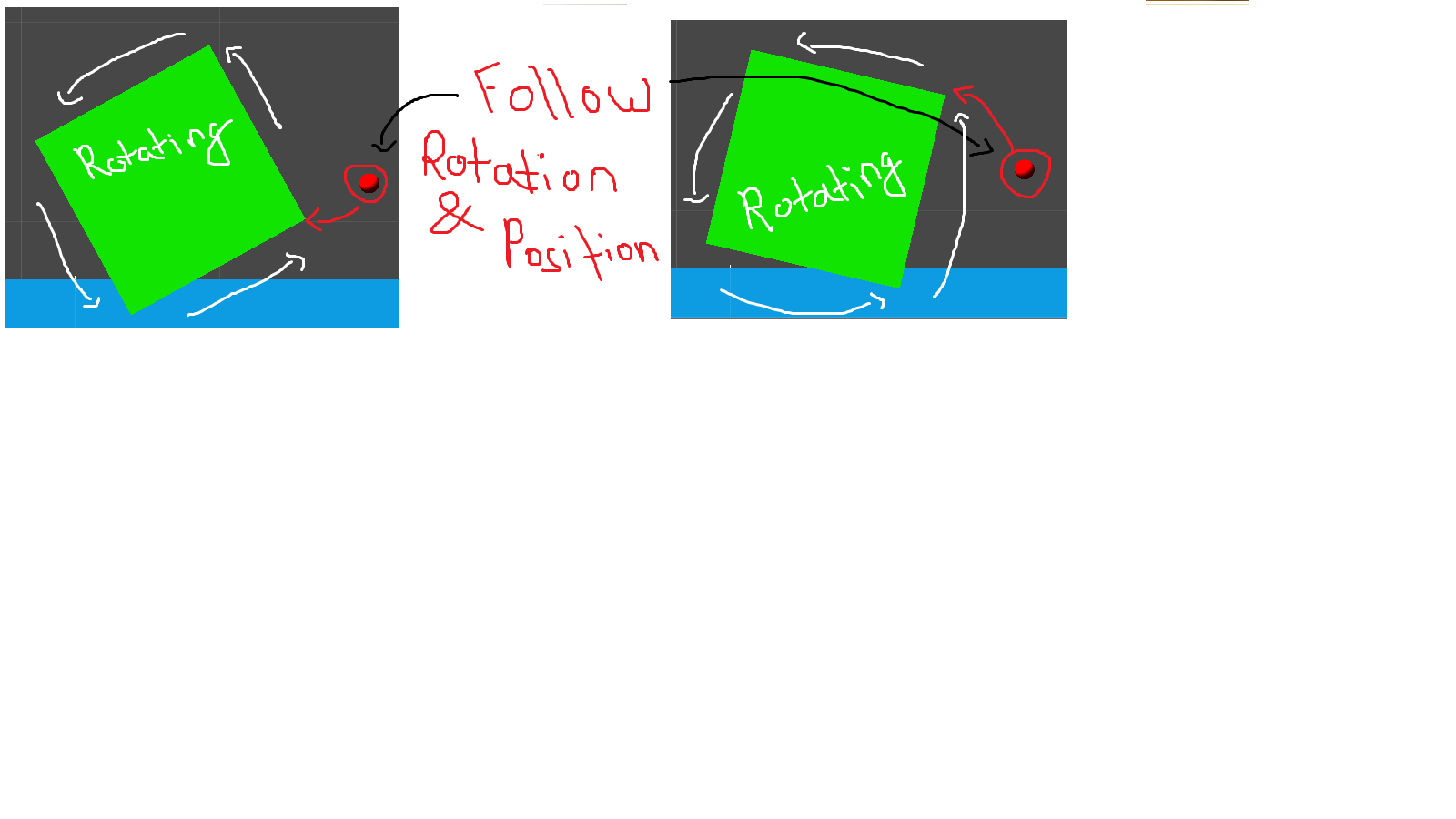 Find position within rotation of object unity answers here is a picture explaining what i want pooptronica