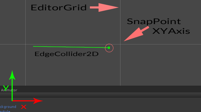 Edge Collider 2D - Straight Line Elements - Unity Answers