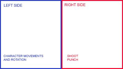 Detecting touch events left and right side - Unity Answers