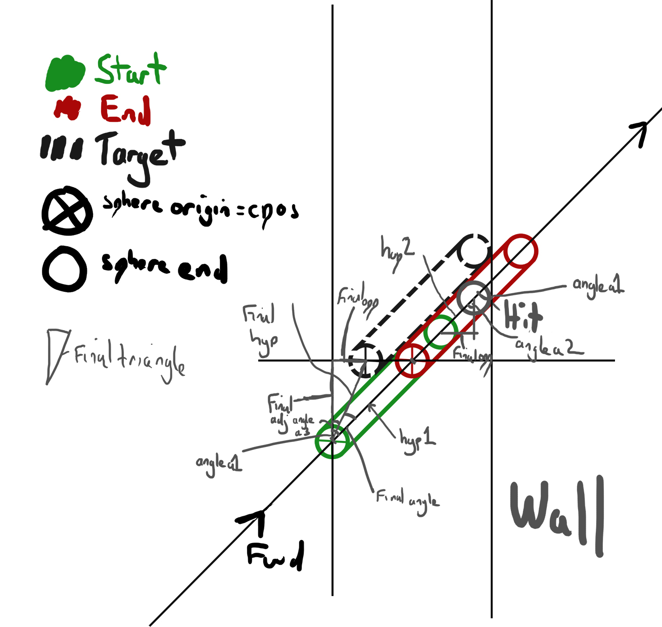 Using trigonometry for collision detection unity answers alt text pooptronica Choice Image
