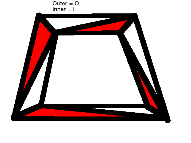 Frame Triangles