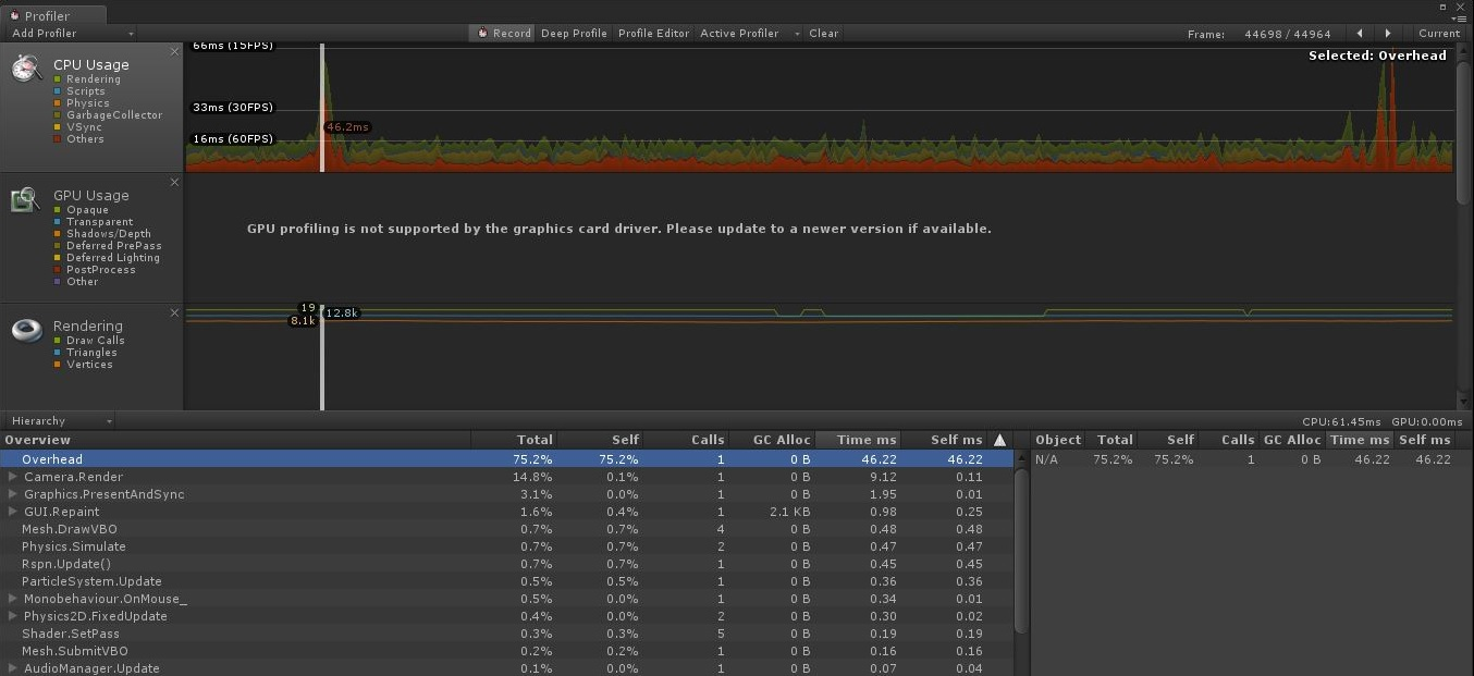 Overhead spike of 46 2ms when profiling on Android!!! - Unity Answers