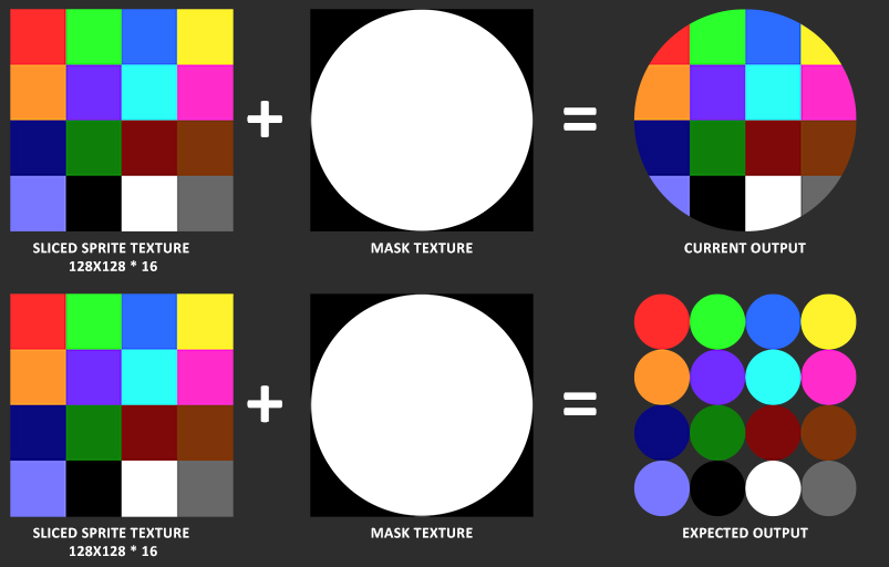 How to do a sprite shader with masking for individual