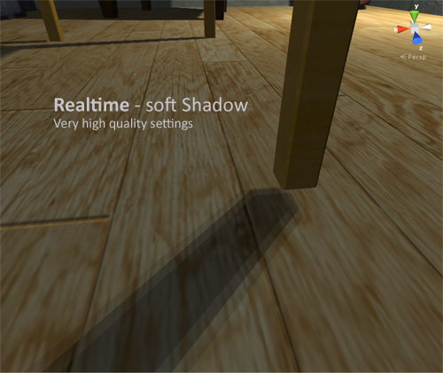 shifted shadow