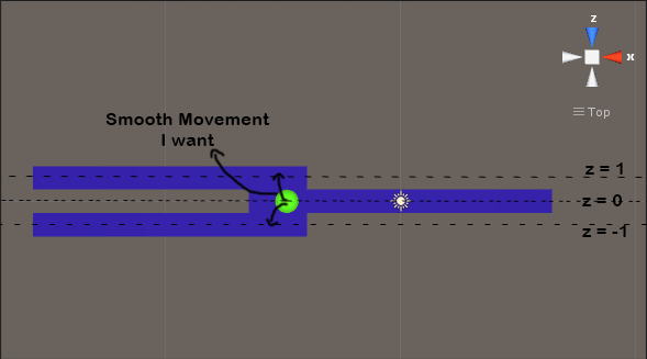 Unity Player Smooth Left - Right Movement - Unity Answers