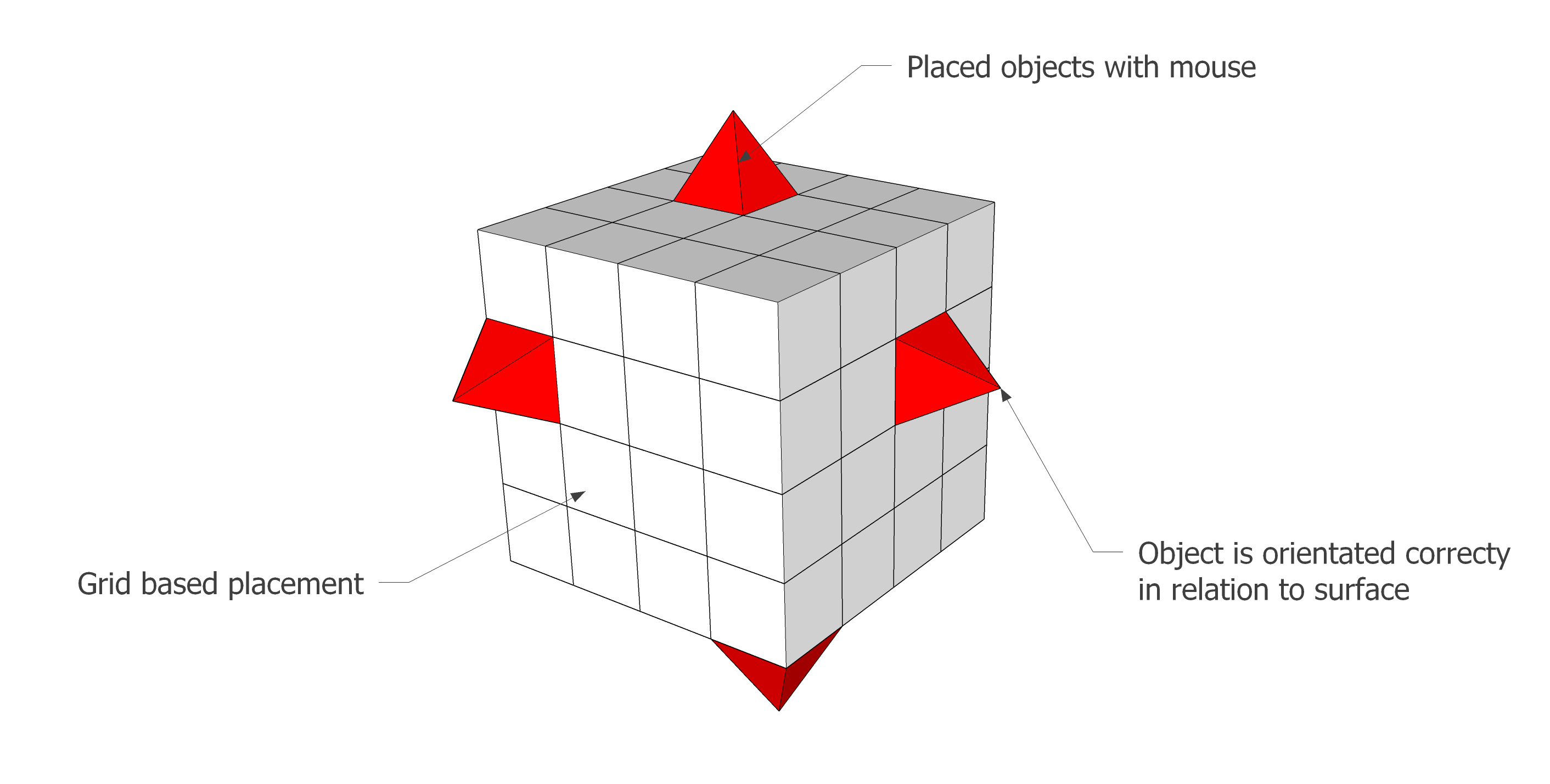 Place prefab with mouse on to a grid based surface with a