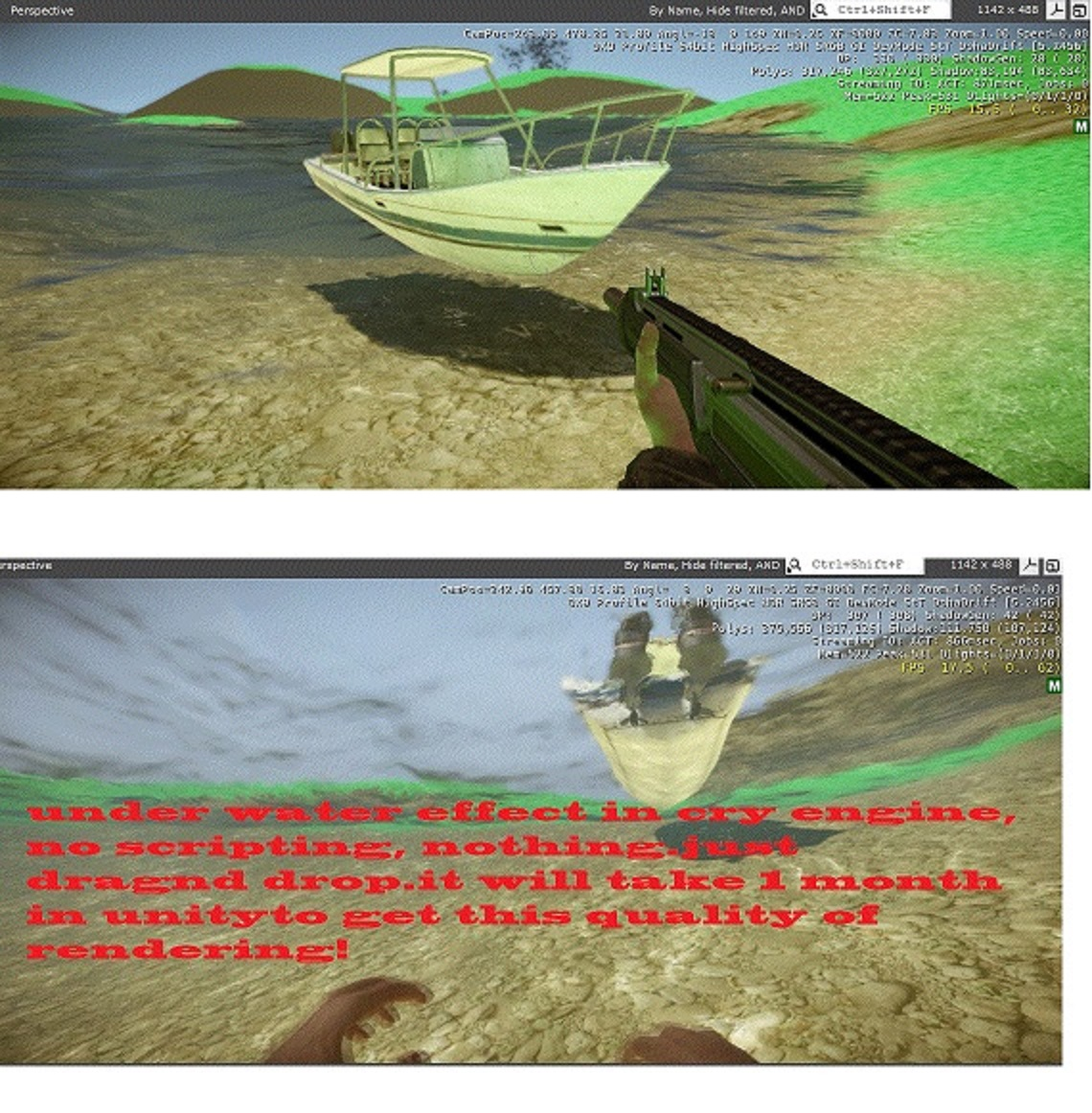 bad graphics, bad performace, is that all what unity is about