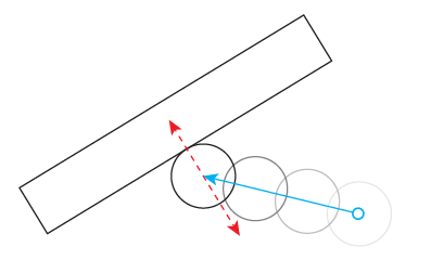 How do i find the velocity relative to a given axisvector unity alt text ccuart Choice Image