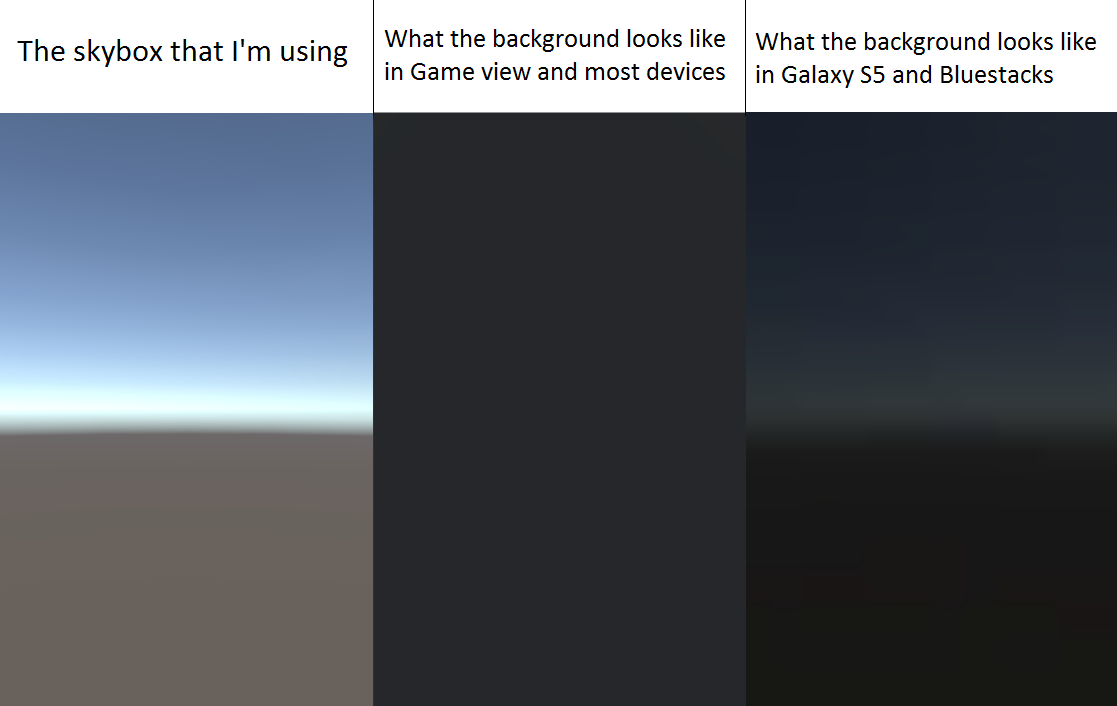 Skybox is reflecting from game object in some devices? - Unity Answers