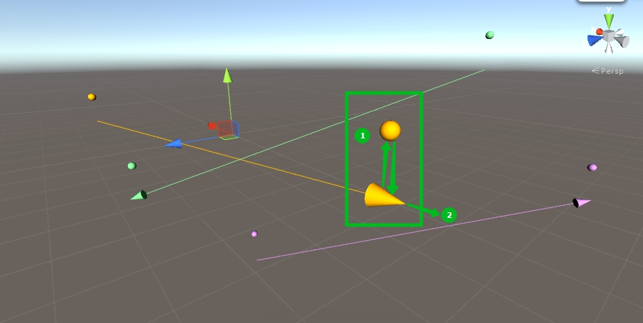 Unity Vector3 Rotate