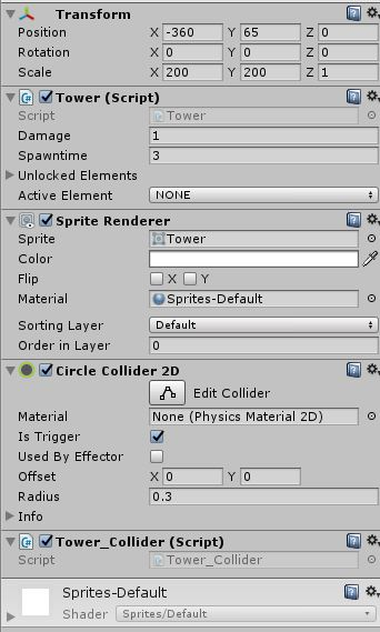 Trigger not working 2D - Unity Answers