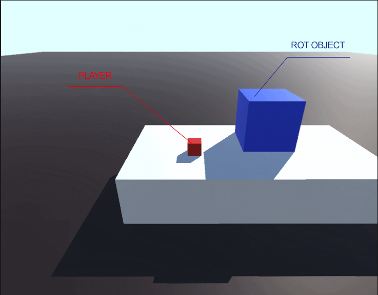 Touch to move and drag to rotate object - Unity Answers