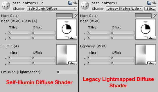 Comparison of shader settings.