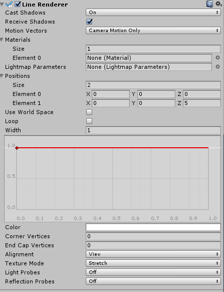 Line renderer rotation and alignment - Unity Answers